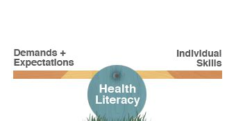 Community health promotion literature review